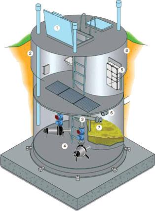 жироуловитель для канализации